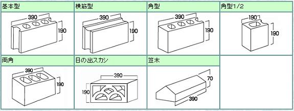 組積工事(コンクリートブロック)のA種、B種、C種、C種防水ブロック