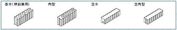 組積工事(Kリブ)の形状一覧