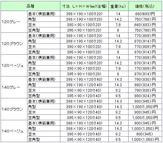 組積工事(Kリブ)の価格表