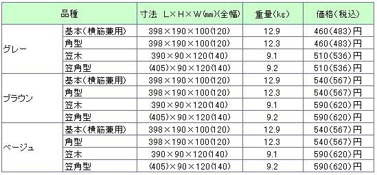 組積工事(ラインブロック)の価格表